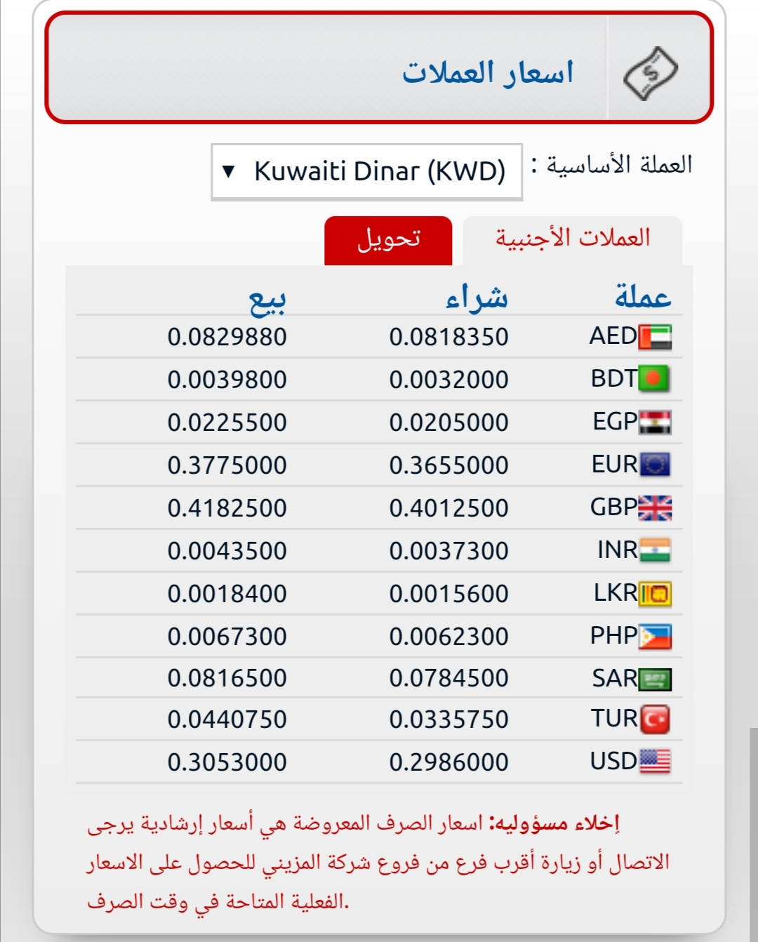 اسعار تحويل مزيني تحويل عملات المزيني الاحد ١٠ يناير ٢٠٢١