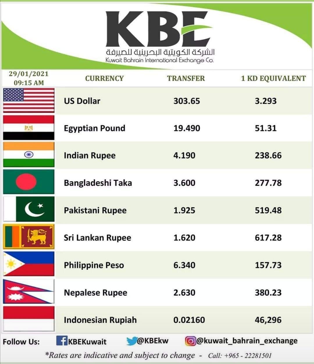 تحويلات العملات اليوم تحويل الجنية المصرى والدولار مقابل الدينار الكويتي ٢٩ يناير ٢٠٢١