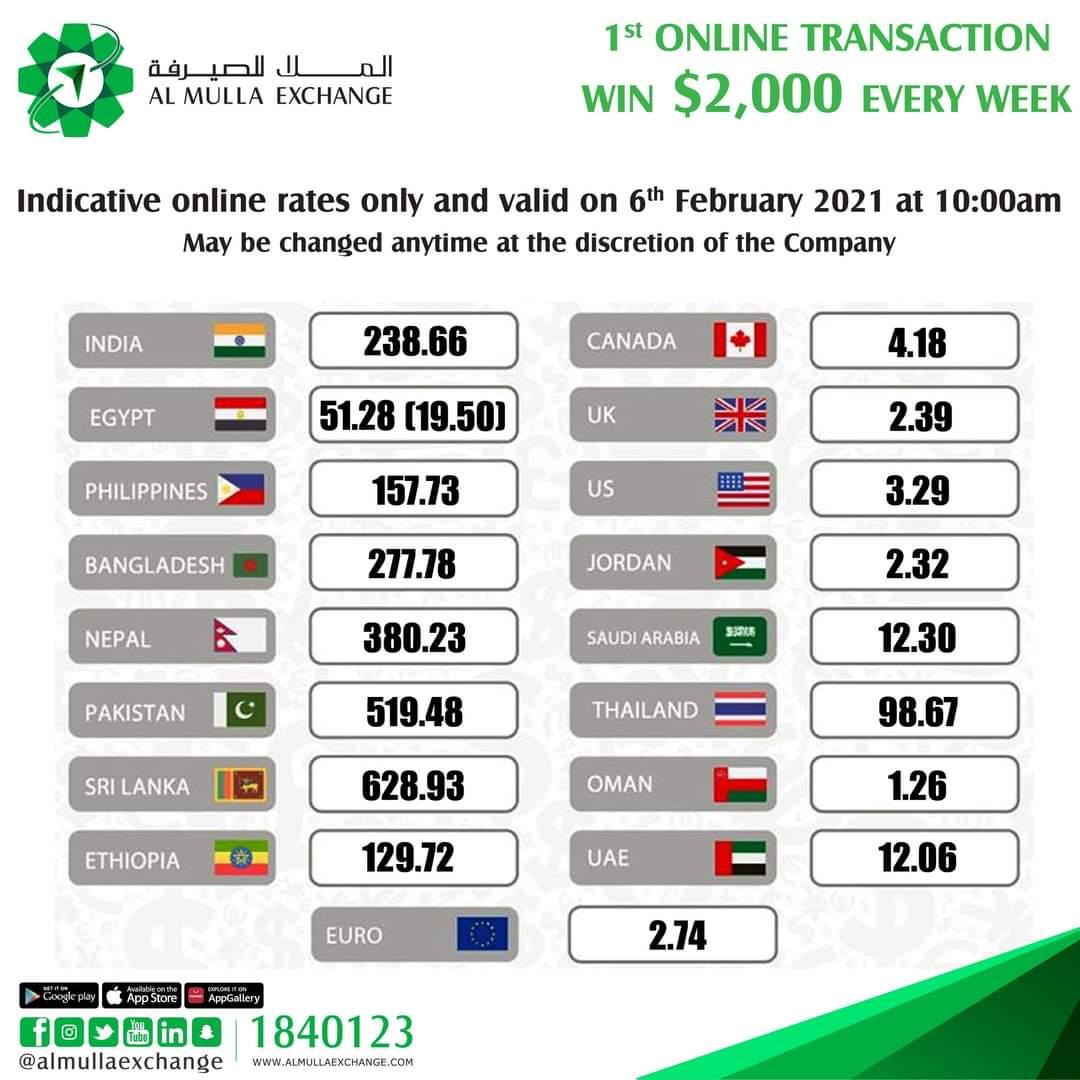 سعر الالف المصرى مقابل الدينار الكويتى اليوم الملا للصيرفة السبت ٥ فبراير ٢٠٢١