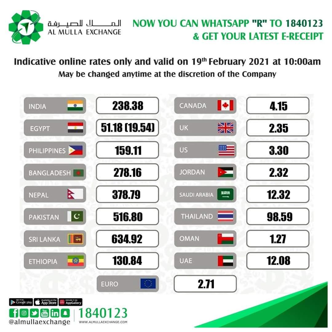 الالف جنيه مصري مقابل الدينار الكويتي العملات اليوم بالكويت الملا للصرافه ١٩ فبراير ٢٠٢١