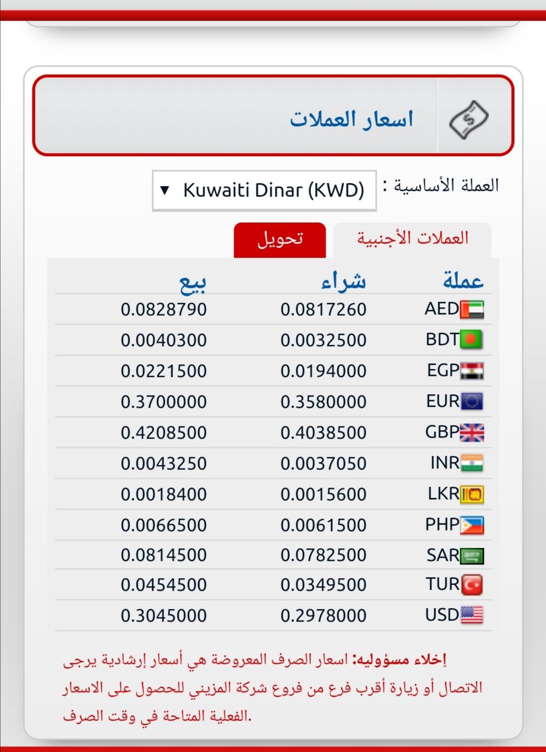 سعر تحويل وصرف الجنية المصرى الدولار الامريكي مقابل الدينار الكويتي الاحد ٧ فبراير ٢٠٢١