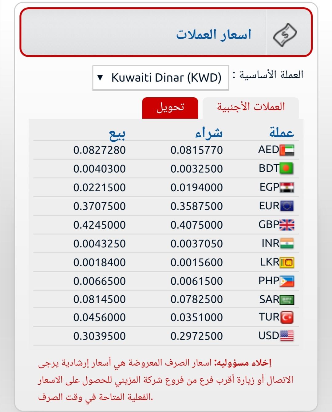 اسعار العملات فى الكويت الان الجنية المصري مقابل الدينار الكويتي المزيني ١٤ فبراير ٢٠٢١