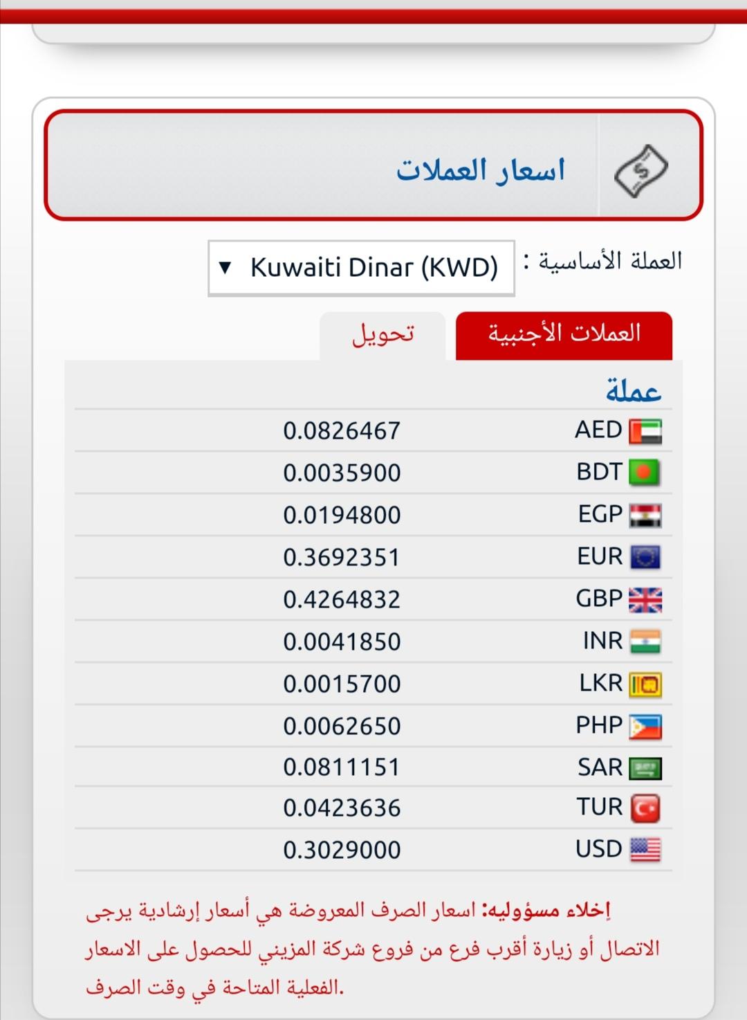 سعر تحويل الدينار الكويتى. في صرافة المزيني العملات في سوق الصرافات في الكويت ٣ مارس ٢٠٢١