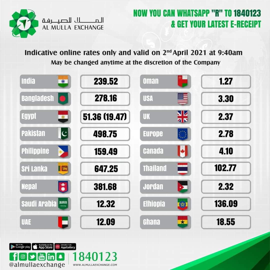 سعر الاف جنيه مصري مقابل دينار كويتي العملات اليوم صرافة الملا 2 ابرايل 2021