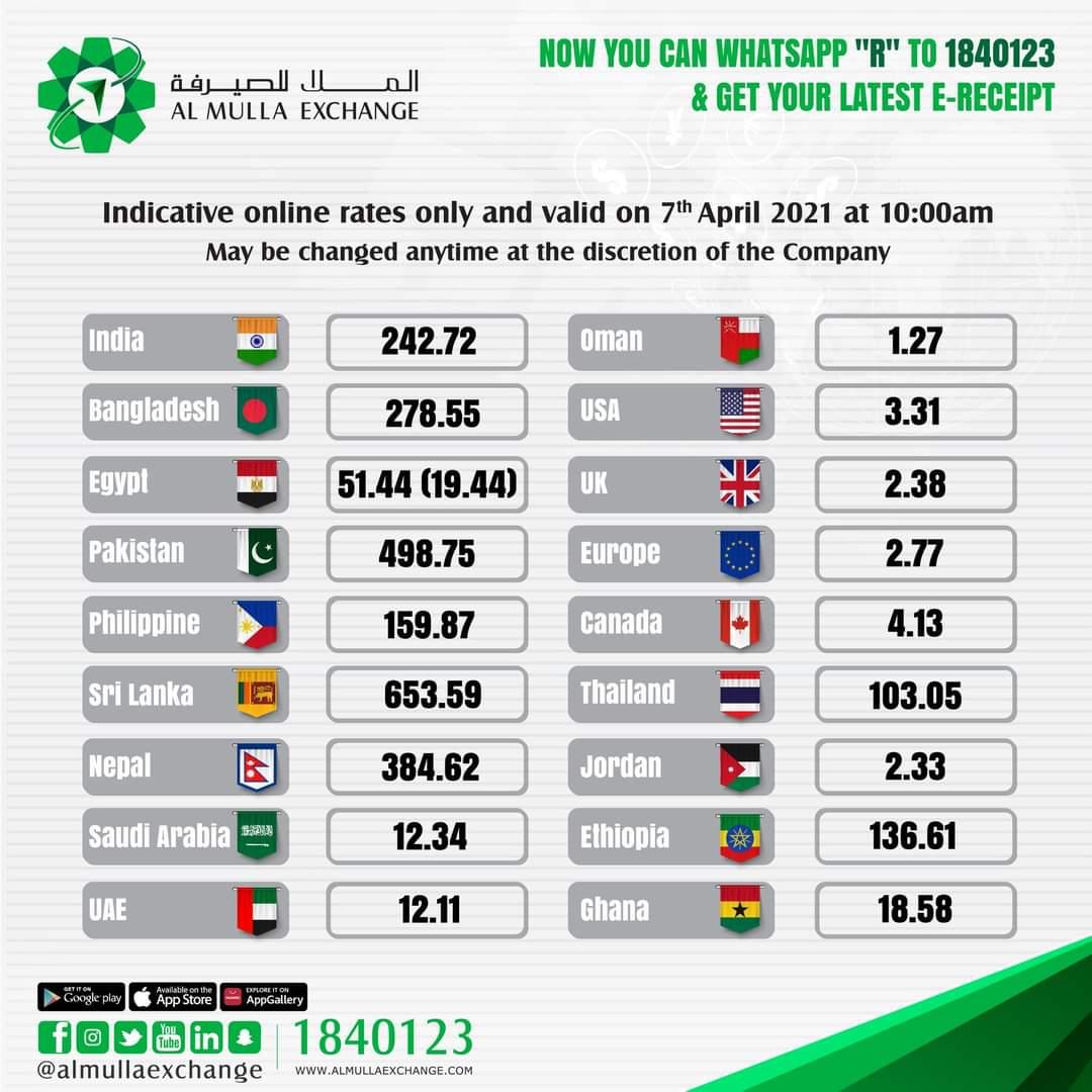 سعر الألف المصري اليوم صرافة الملا الأربعاء ٧ ابريل ٢٠٢١