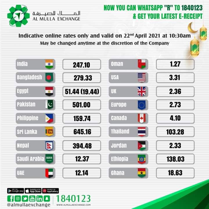 تحويل مبلغ ١٠٠٠ جنيه مصري الي بنك مصر وبنك الاهلي صرافة الملا ٢٢ ابرايل ٢٠٢١