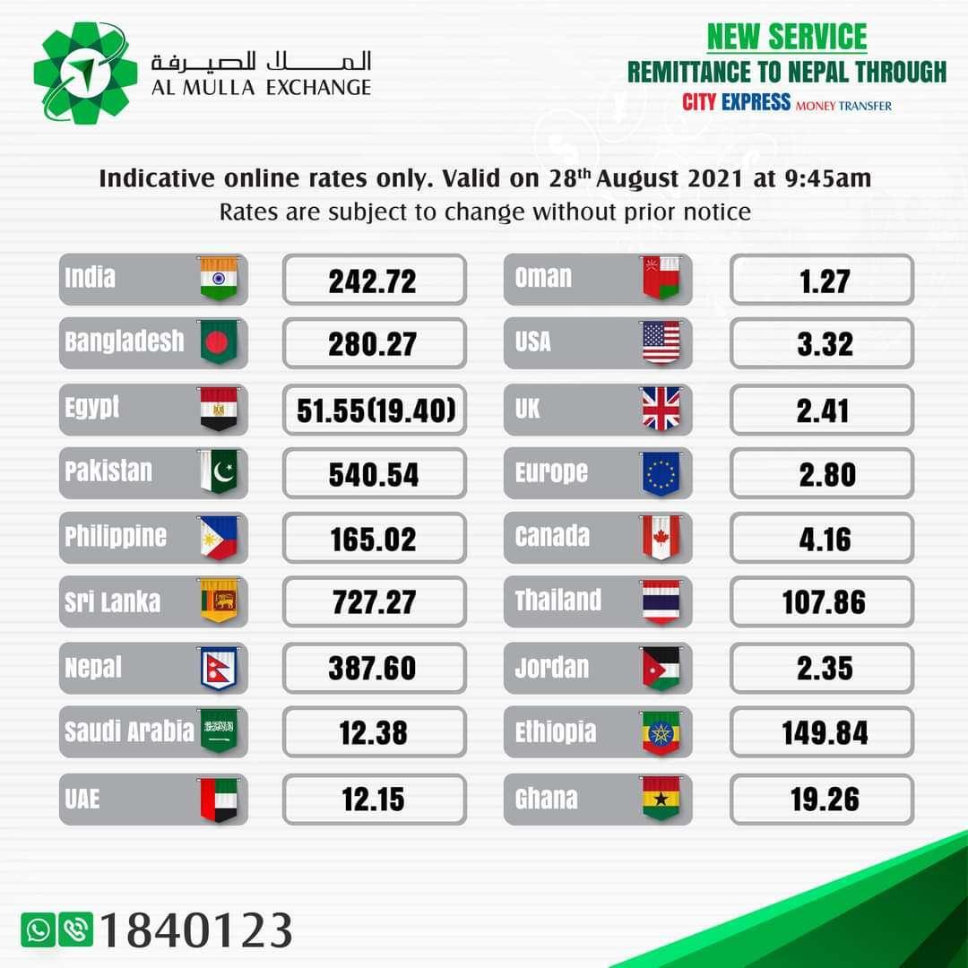 اسعار العملات الملا صرافات الكويت سعر التحويل اليوم السبت ٢٨ أغسطس ٢٠٢١