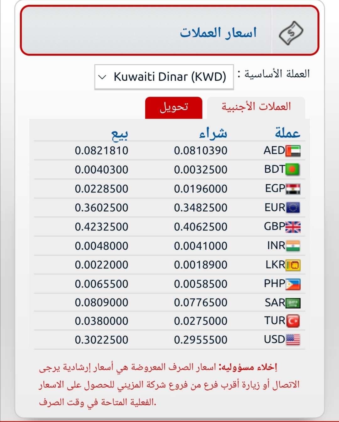 اسعار تحويل الدينار الكويتي مقابل الجنيه المصري صرافة المزيني الأربعاء ٤ أغسطس ٢٠٢١